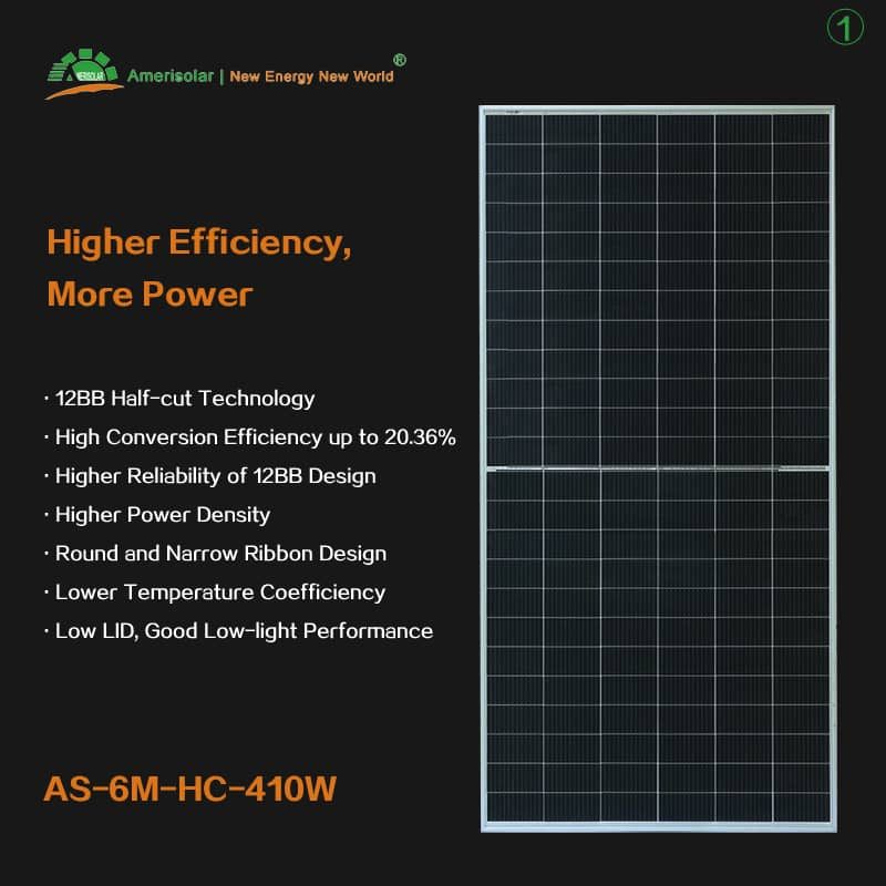 ηλιακά πάνελ 410W